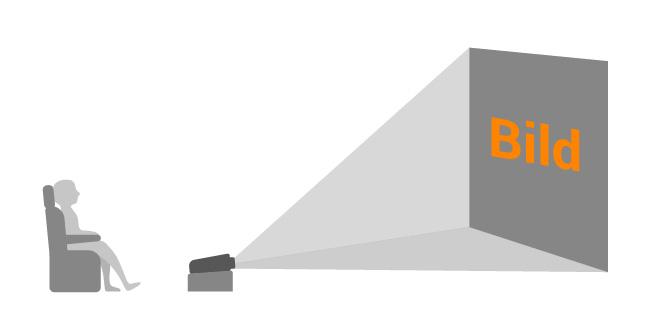 Frontprojektion